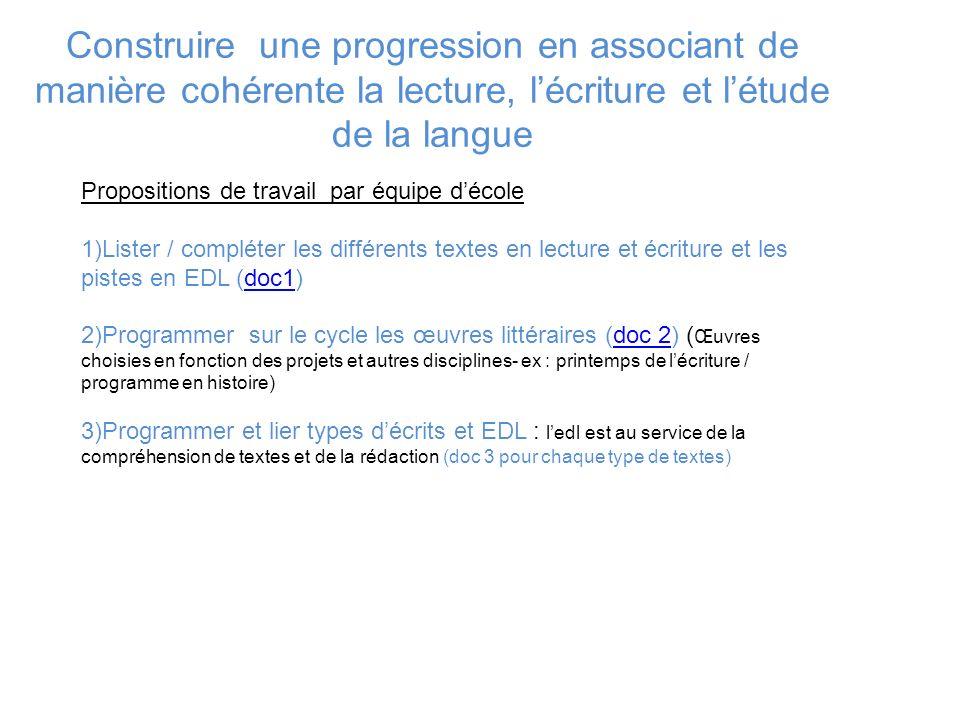 Construire une progression en associant de manière cohérente la lecture, lécriture et létude de la langue Propositions de travail par équipe décole 1)