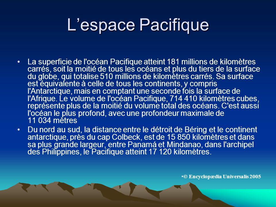 Lespace Pacifique 17120 Kms 15 850 kms