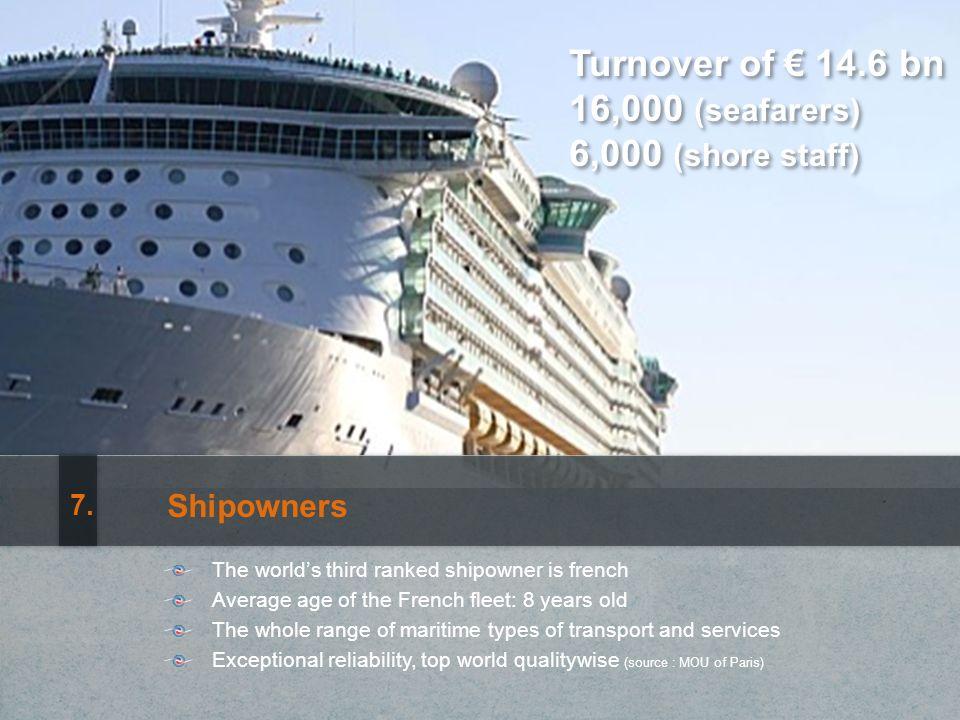 Shipowners 7.