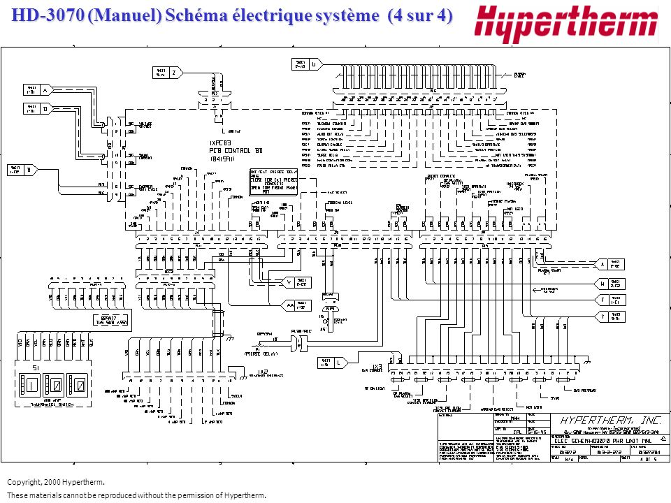Copyright, 2000 Hypertherm. These materials cannot be reproduced without the permission of Hypertherm. HD-3070 (Manuel) Schéma électrique système (4 s
