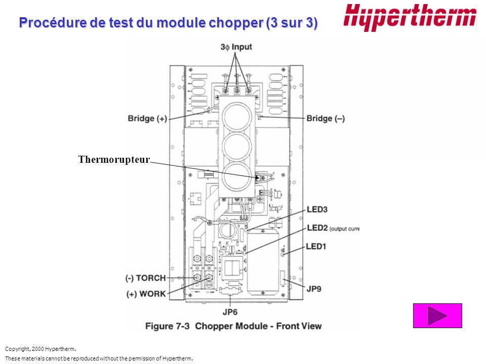 Copyright, 2000 Hypertherm. These materials cannot be reproduced without the permission of Hypertherm. Procédure de test du module chopper (3 sur 3) T