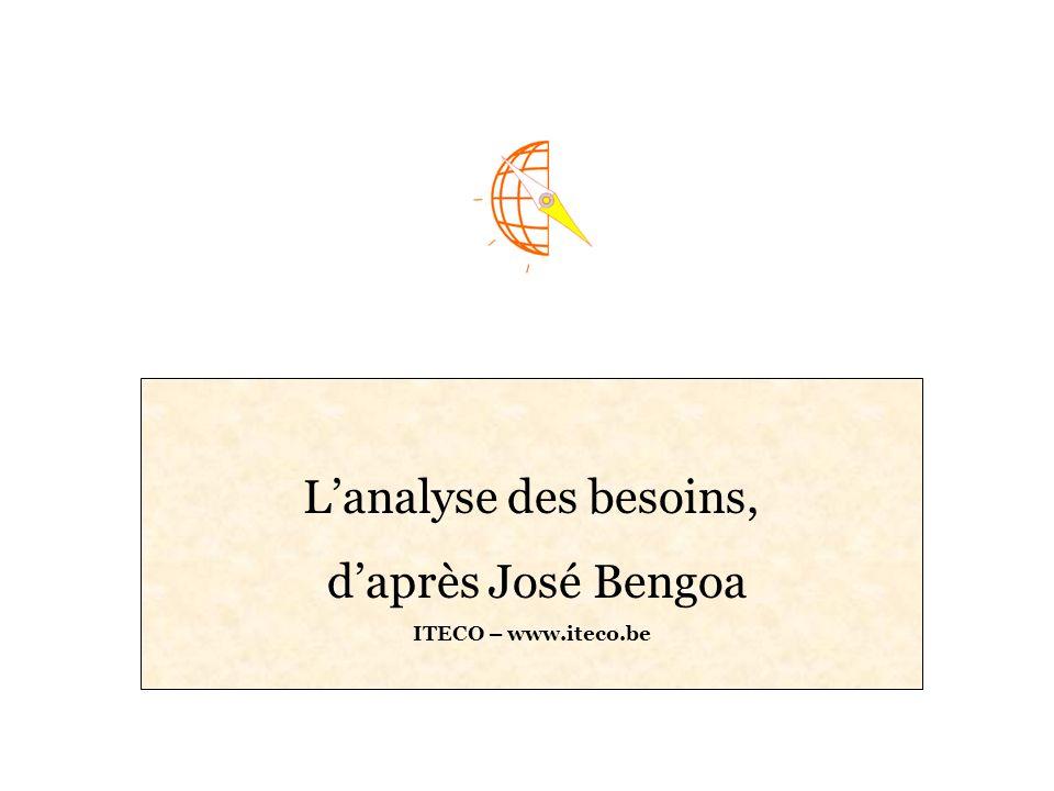 Lanalyse des besoins, daprès José Bengoa ITECO – www.iteco.be