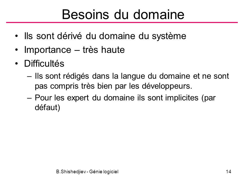 B.Shishedjiev - Génie logiciel14 Besoins du domaine Ils sont dérivé du domaine du système Importance – très haute Difficultés –Ils sont rédigés dans la langue du domaine et ne sont pas compris très bien par les développeurs.