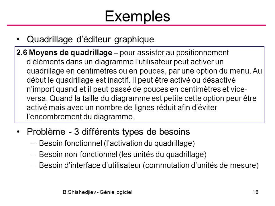 B.Shishedjiev - Génie logiciel18 Exemples Quadrillage déditeur graphique Problème - 3 différents types de besoins –Besoin fonctionnel (lactivation du quadrillage) –Besoin non-fonctionnel (les unités du quadrillage) –Besoin dinterface dutilisateur (commutation dunités de mesure) 2.6 Moyens de quadrillage – pour assister au positionnement déléments dans un diagramme lutilisateur peut activer un quadrillage en centimètres ou en pouces, par une option du menu.