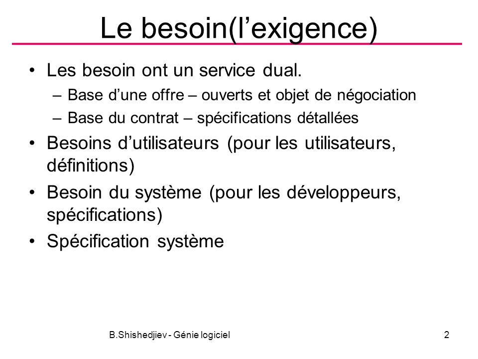 B.Shishedjiev - Génie logiciel3 Définitions et spécifications Exemple LIBSYS –Définition –Spécification 1.Le logiciel doit mettre à disposition des moyens daccès et de présentation des fichiers externes produits par autres logiciels.