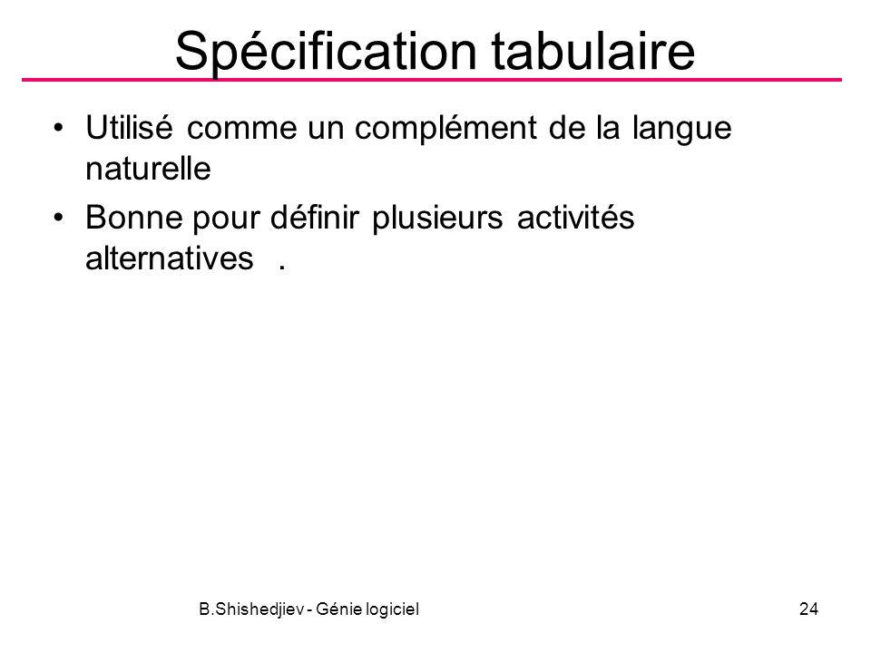 Spécification tabulaire Utilisé comme un complément de la langue naturelle Bonne pour définir plusieurs activités alternatives.