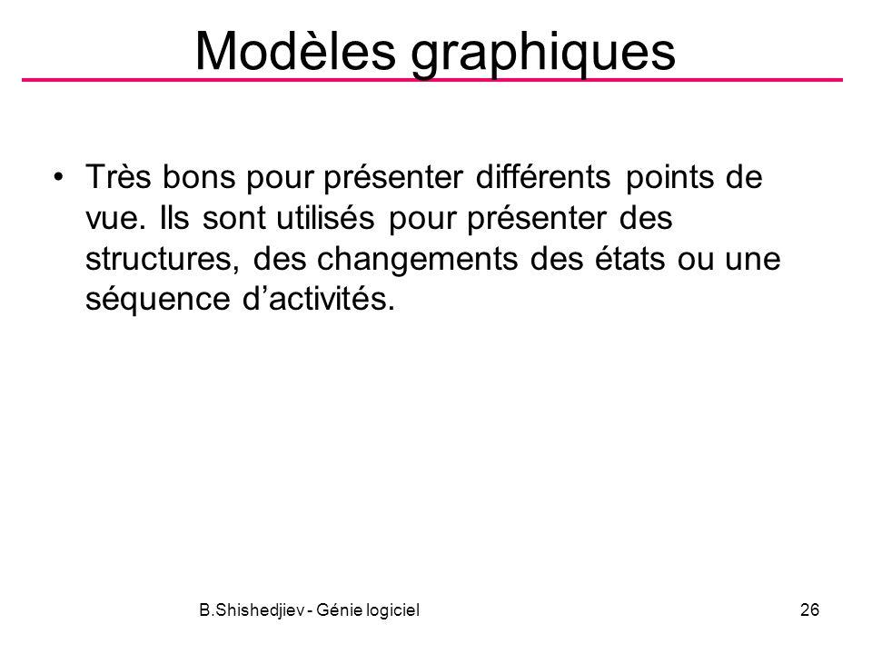 Modèles graphiques Très bons pour présenter différents points de vue.