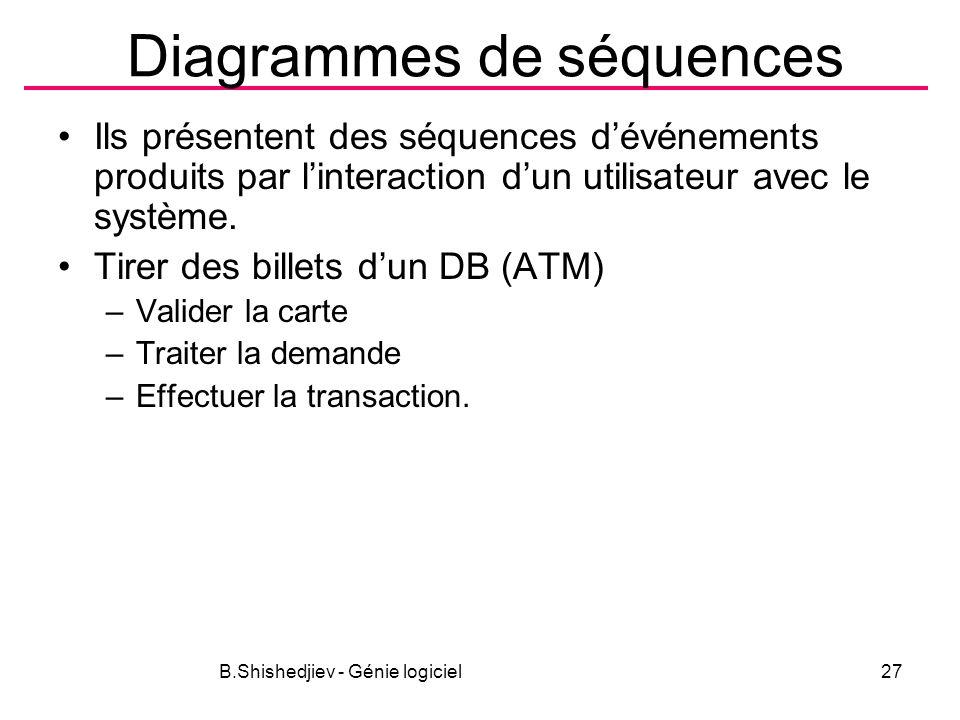 Diagrammes de séquences Ils présentent des séquences dévénements produits par linteraction dun utilisateur avec le système.