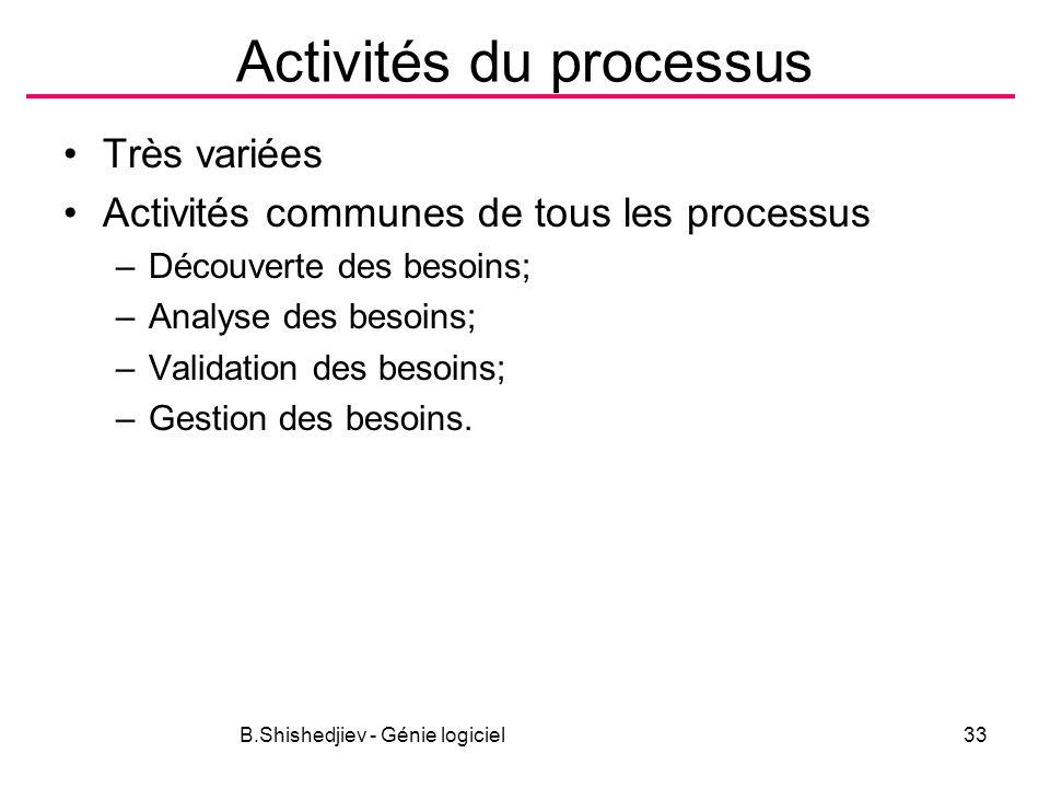 B.Shishedjiev - Génie logiciel33 Activités du processus Très variées Activités communes de tous les processus –Découverte des besoins; –Analyse des besoins; –Validation des besoins; –Gestion des besoins.