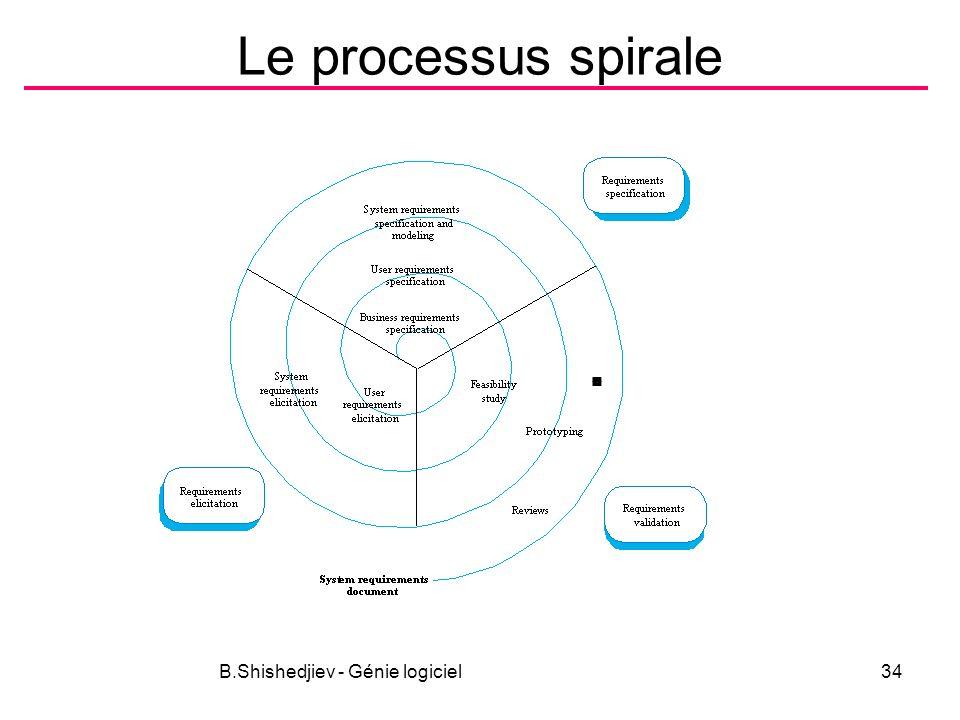 B.Shishedjiev - Génie logiciel34 Le processus spirale