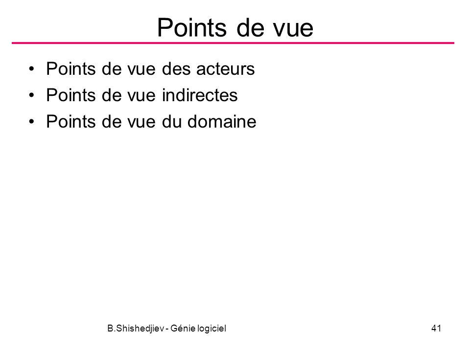 B.Shishedjiev - Génie logiciel41 Points de vue Points de vue des acteurs Points de vue indirectes Points de vue du domaine