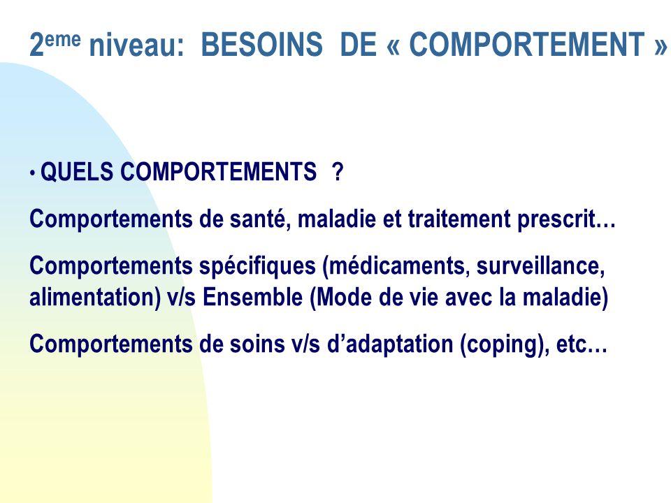 2 eme niveau: BESOINS DE « COMPORTEMENT » QUELS COMPORTEMENTS ? Comportements de santé, maladie et traitement prescrit… Comportements spécifiques (méd