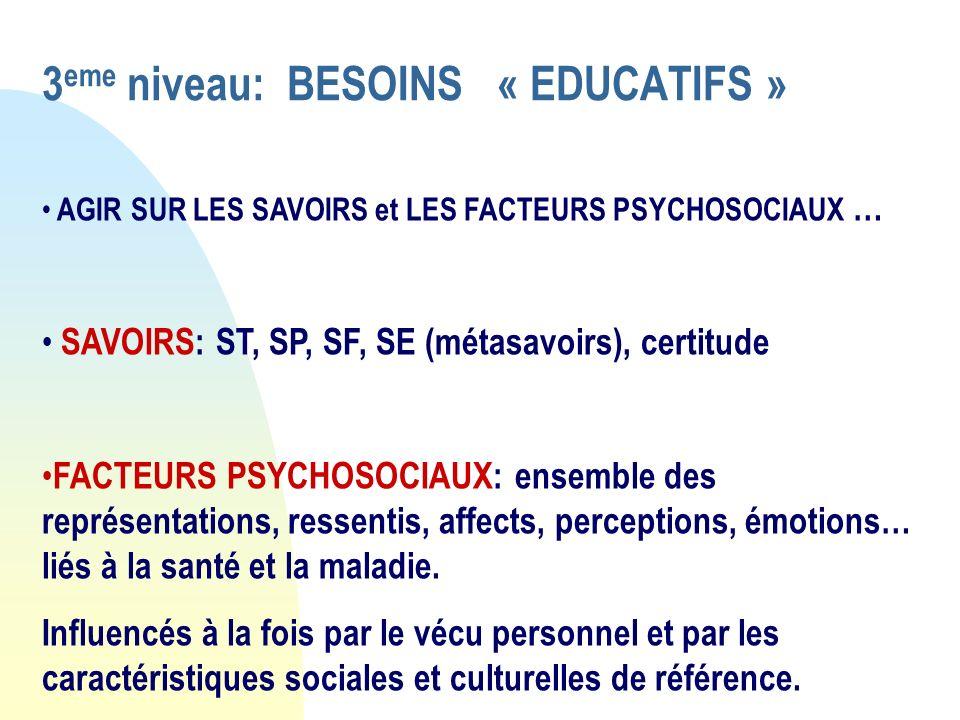 3 eme niveau: BESOINS « EDUCATIFS » AGIR SUR LES SAVOIRS et LES FACTEURS PSYCHOSOCIAUX … SAVOIRS: ST, SP, SF, SE (métasavoirs), certitude FACTEURS PSY