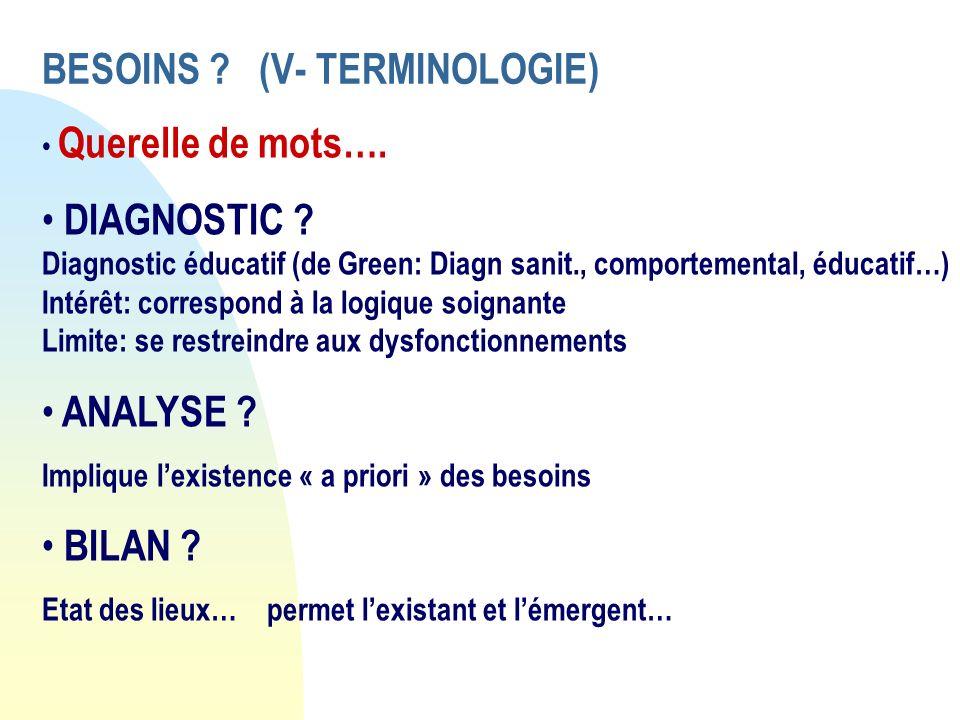 BESOINS ? (V- TERMINOLOGIE) Querelle de mots…. DIAGNOSTIC ? Diagnostic éducatif (de Green: Diagn sanit., comportemental, éducatif…) Intérêt: correspon