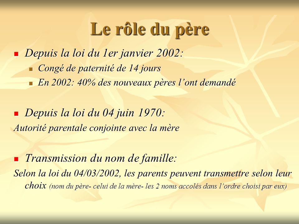 Le rôle du père Depuis la loi du 1er janvier 2002: Depuis la loi du 1er janvier 2002: Congé de paternité de 14 jours Congé de paternité de 14 jours En