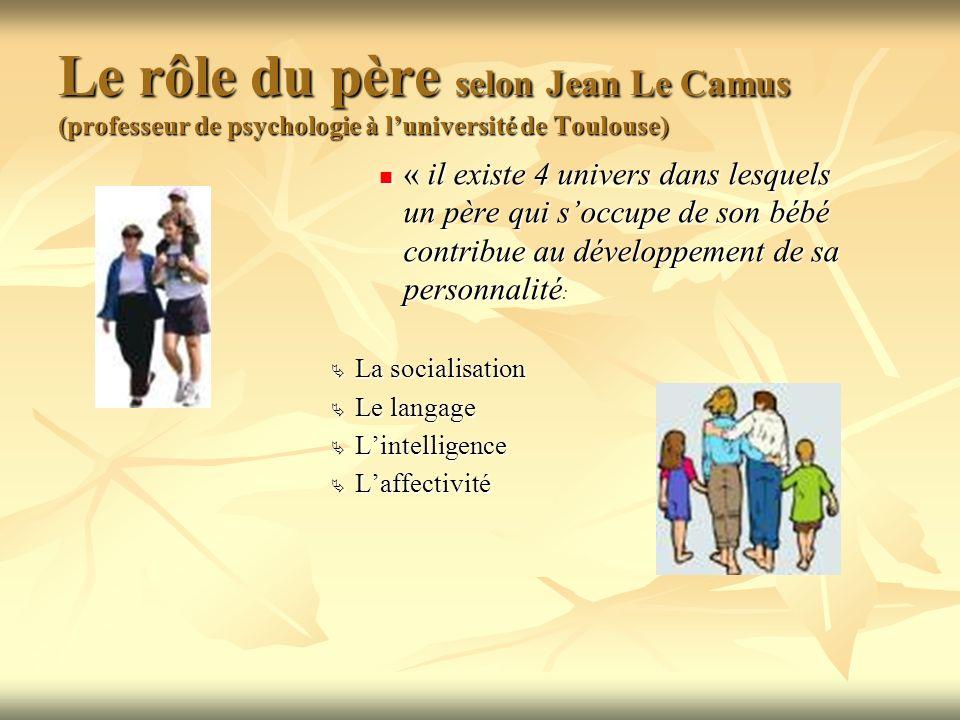 Le rôle du père selon Jean Le Camus (professeur de psychologie à luniversité de Toulouse) « il existe 4 univers dans lesquels un père qui soccupe de s