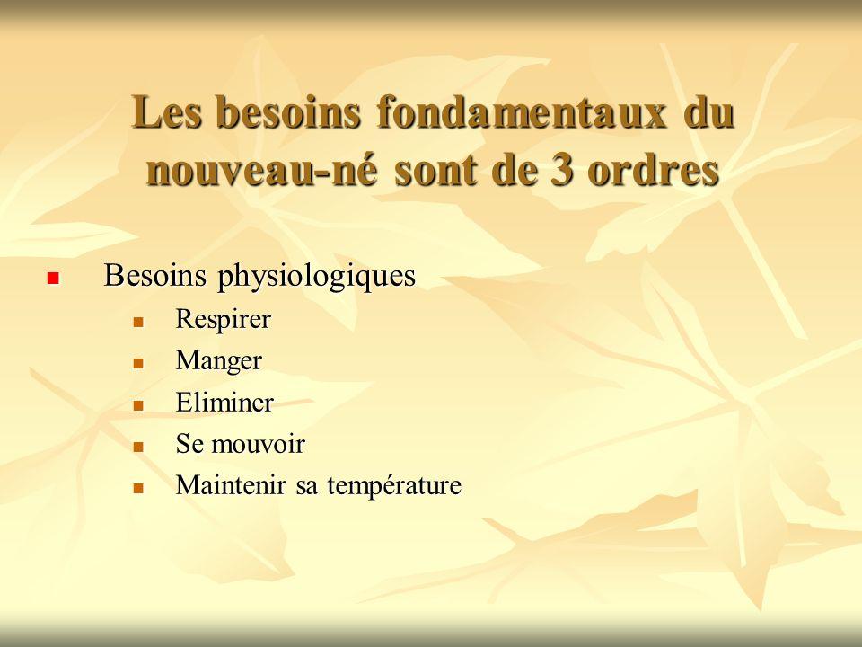 Les besoins fondamentaux du nouveau-né sont de 3 ordres Besoins physiologiques Besoins physiologiques Respirer Respirer Manger Manger Eliminer Elimine