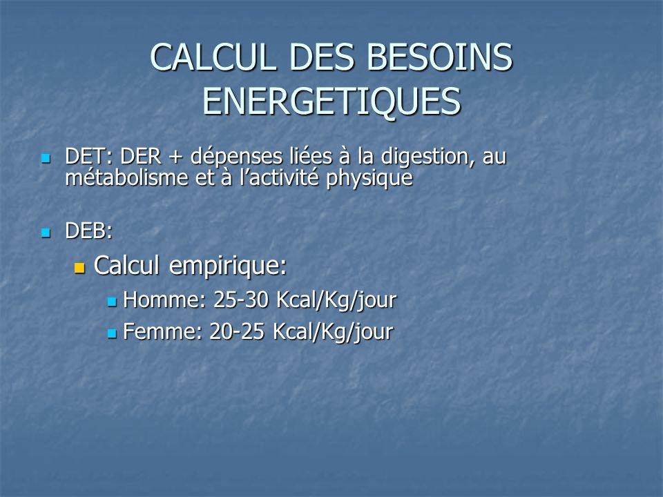 CALCUL DES BESOINS ENERGETIQUES DET: DER + dépenses liées à la digestion, au métabolisme et à lactivité physique DET: DER + dépenses liées à la digestion, au métabolisme et à lactivité physique DEB: DEB: Calcul empirique: Calcul empirique: Homme: 25-30 Kcal/Kg/jour Homme: 25-30 Kcal/Kg/jour Femme: 20-25 Kcal/Kg/jour Femme: 20-25 Kcal/Kg/jour