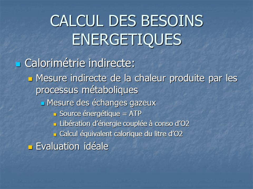 CALCUL DES BESOINS ENERGETIQUES Calorimétrie indirecte: Calorimétrie indirecte: Mesure indirecte de la chaleur produite par les processus métaboliques Mesure indirecte de la chaleur produite par les processus métaboliques Mesure des échanges gazeux Mesure des échanges gazeux Source énergétique = ATP Source énergétique = ATP Libération dénergie couplée à conso dO2 Libération dénergie couplée à conso dO2 Calcul équivalent calorique du litre dO2 Calcul équivalent calorique du litre dO2 Evaluation idéale Evaluation idéale