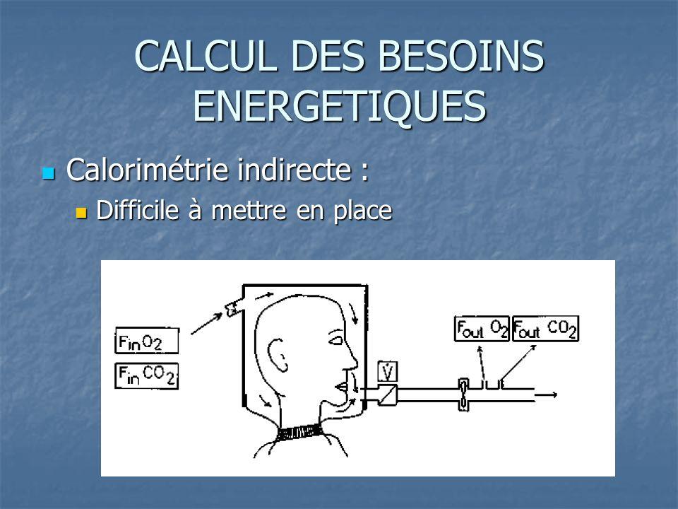 CALCUL DES BESOINS ENERGETIQUES Calorimétrie indirecte : Calorimétrie indirecte : Difficile à mettre en place Difficile à mettre en place