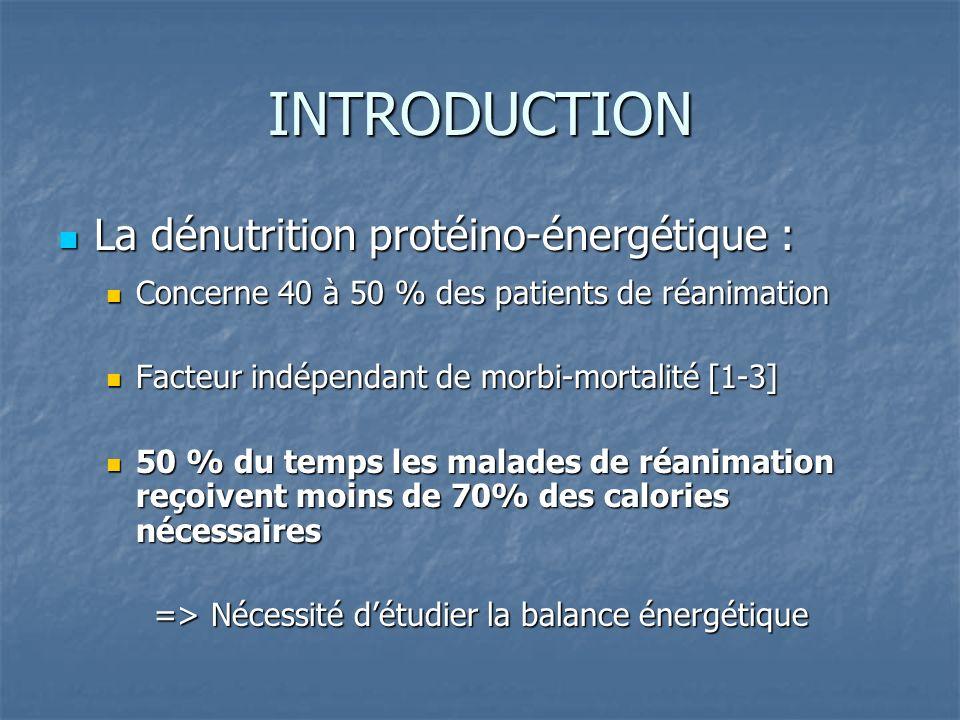 INTRODUCTION La dénutrition protéino-énergétique : La dénutrition protéino-énergétique : Concerne 40 à 50 % des patients de réanimation Concerne 40 à 50 % des patients de réanimation Facteur indépendant de morbi-mortalité [1-3] Facteur indépendant de morbi-mortalité [1-3] 50 % du temps les malades de réanimation reçoivent moins de 70% des calories nécessaires 50 % du temps les malades de réanimation reçoivent moins de 70% des calories nécessaires => Nécessité détudier la balance énergétique