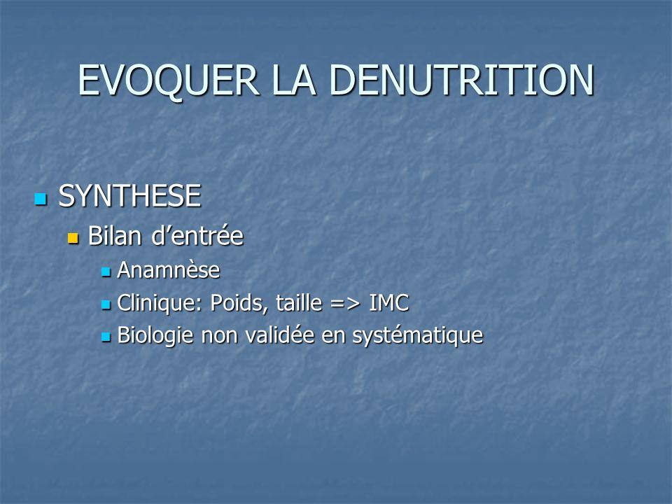 EVOQUER LA DENUTRITION SYNTHESE SYNTHESE Bilan dentrée Bilan dentrée
