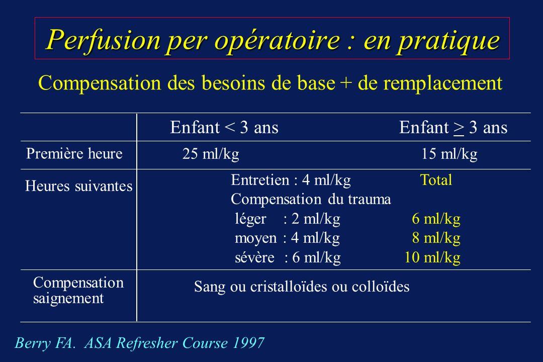 Perfusion per opératoire : en pratique Perfusion per opératoire : en pratique Compensation des besoins de base + de remplacement Berry FA. ASA Refresh