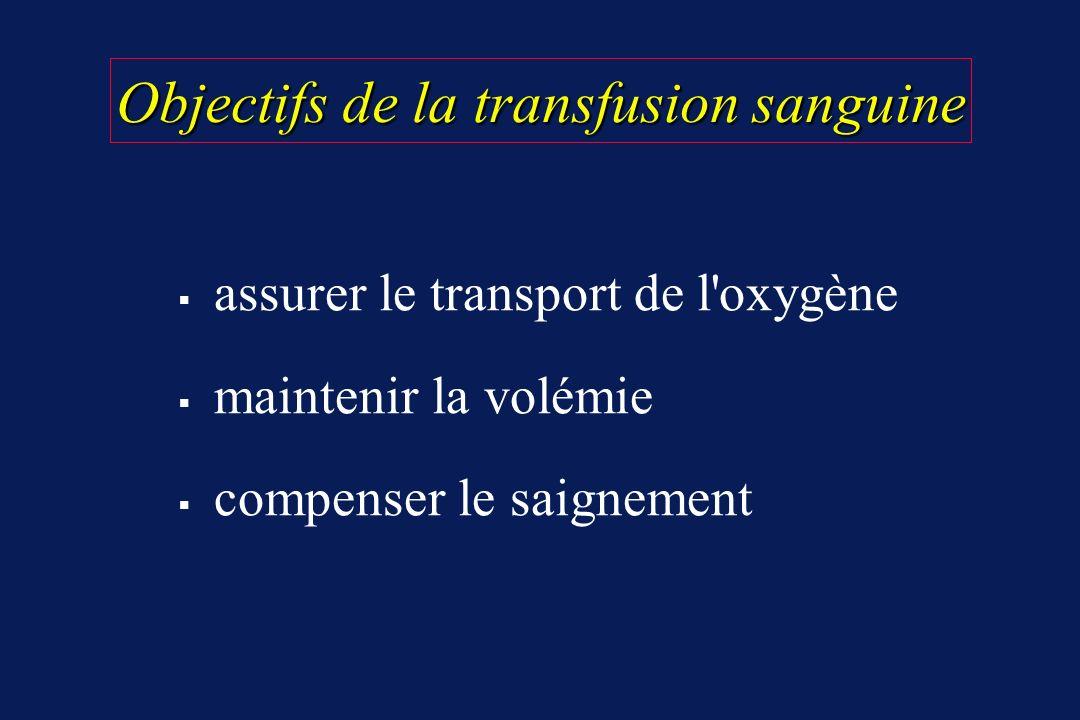 Objectifs de la transfusion sanguine assurer le transport de l'oxygène maintenir la volémie compenser le saignement