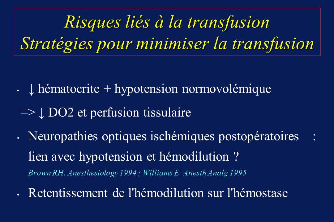 Risques liés à la transfusion Stratégies pour minimiser la transfusion hématocrite + hypotension normovolémique => DO2 et perfusion tissulaire Neuropa