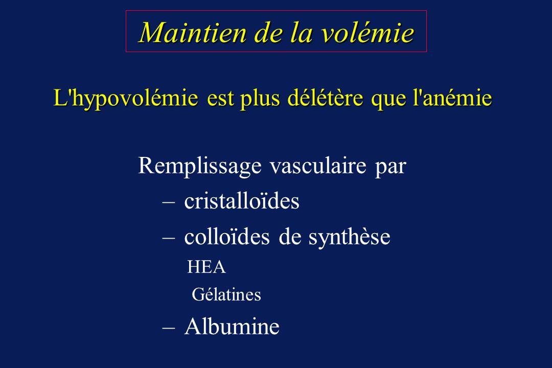 Maintien de la volémie Maintien de la volémie Remplissage vasculaire par – cristalloïdes – colloïdes de synthèse HEA Gélatines – Albumine L'hypovolémi