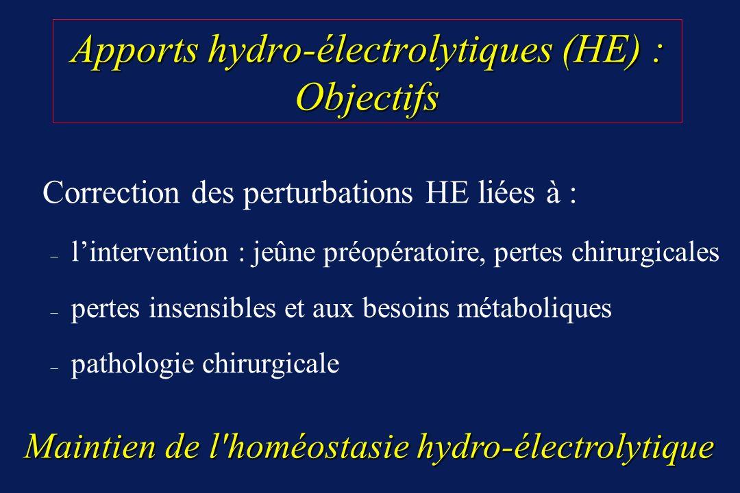 Apports hydro-électrolytiques (HE) : Objectifs Apports hydro-électrolytiques (HE) : Objectifs Correction des perturbations HE liées à : – linterventio