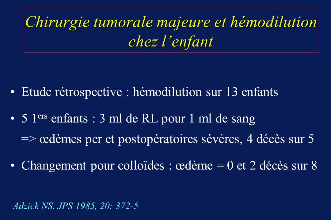 Chirurgie tumorale majeure et hémodilution chez lenfant Etude rétrospective : hémodilution sur 13 enfants 5 1 ers enfants : 3 ml de RL pour 1 ml de sa