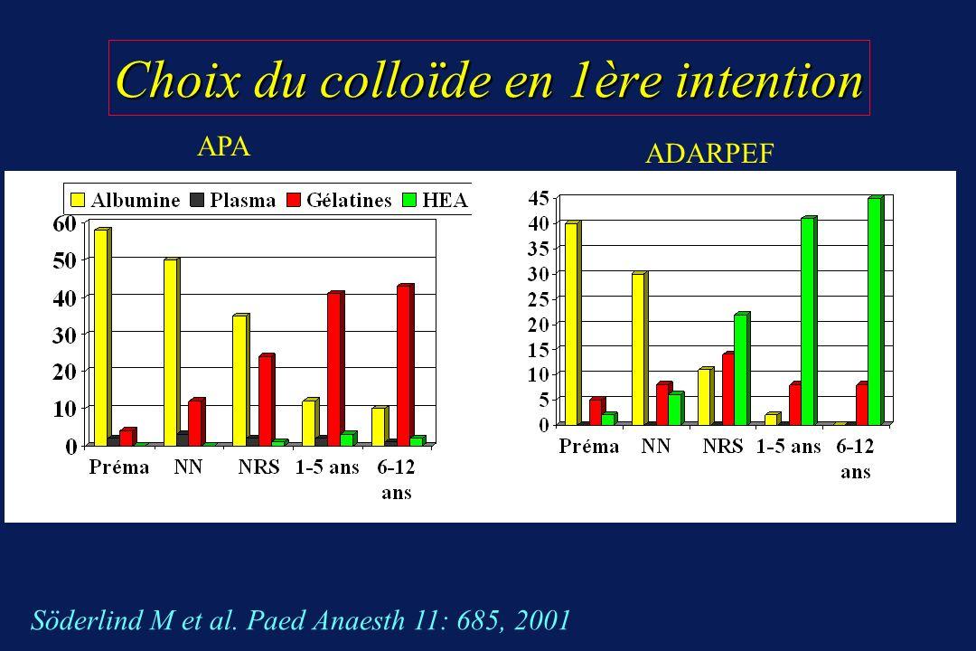 Choix du colloïde en 1ère intention Söderlind M et al. Paed Anaesth 11: 685, 2001 APA ADARPEF