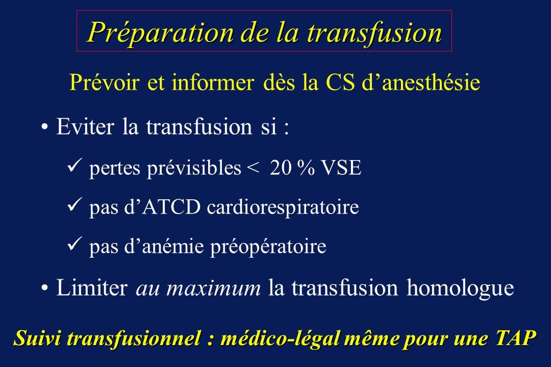 Préparation de la transfusion Préparation de la transfusion Eviter la transfusion si : pertes prévisibles < 20 % VSE pas dATCD cardiorespiratoire pas