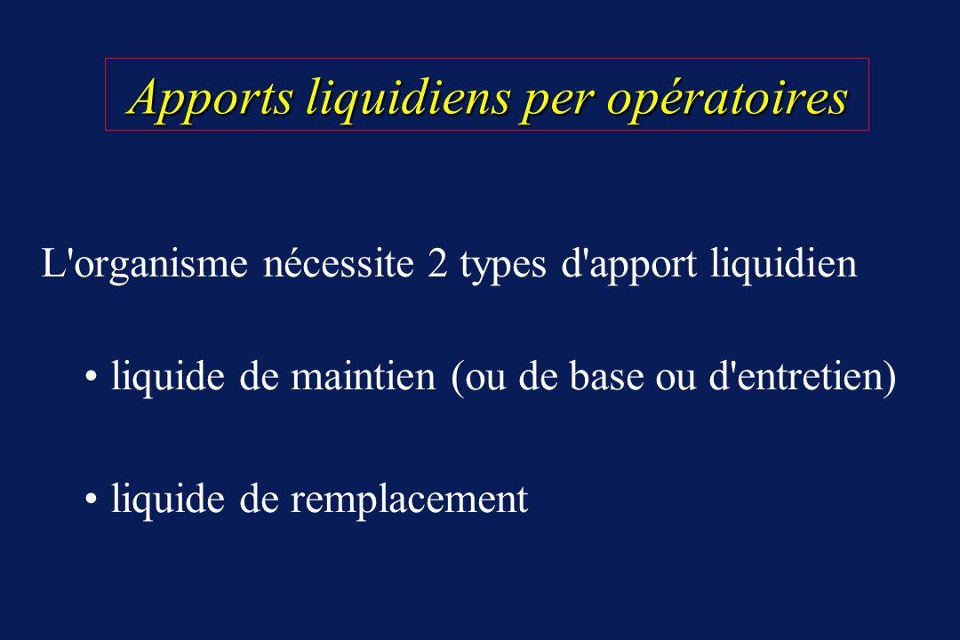 L'organisme nécessite 2 types d'apport liquidien liquide de maintien (ou de base ou d'entretien) liquide de remplacement Apports liquidiens per opérat