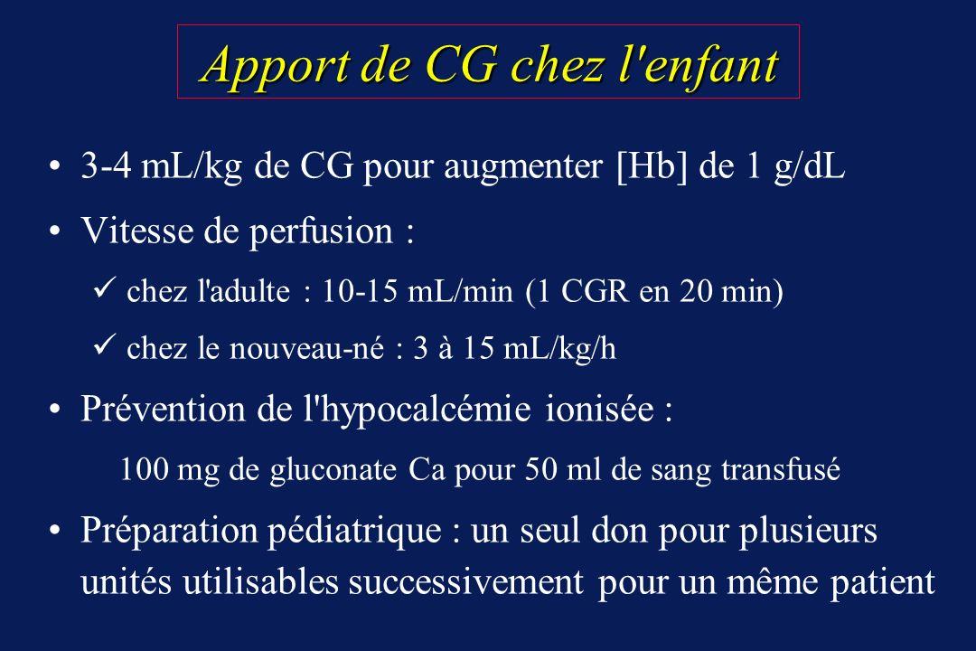 Apport de CG chez l'enfant Apport de CG chez l'enfant 3-4 mL/kg de CG pour augmenter [Hb] de 1 g/dL Vitesse de perfusion : chez l'adulte : 10-15 mL/mi