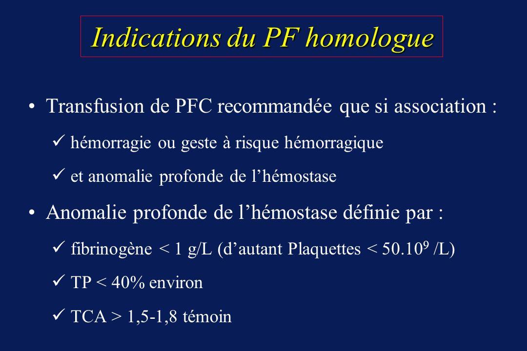 Indications du PF homologue Indications du PF homologue Transfusion de PFC recommandée que si association : hémorragie ou geste à risque hémorragique