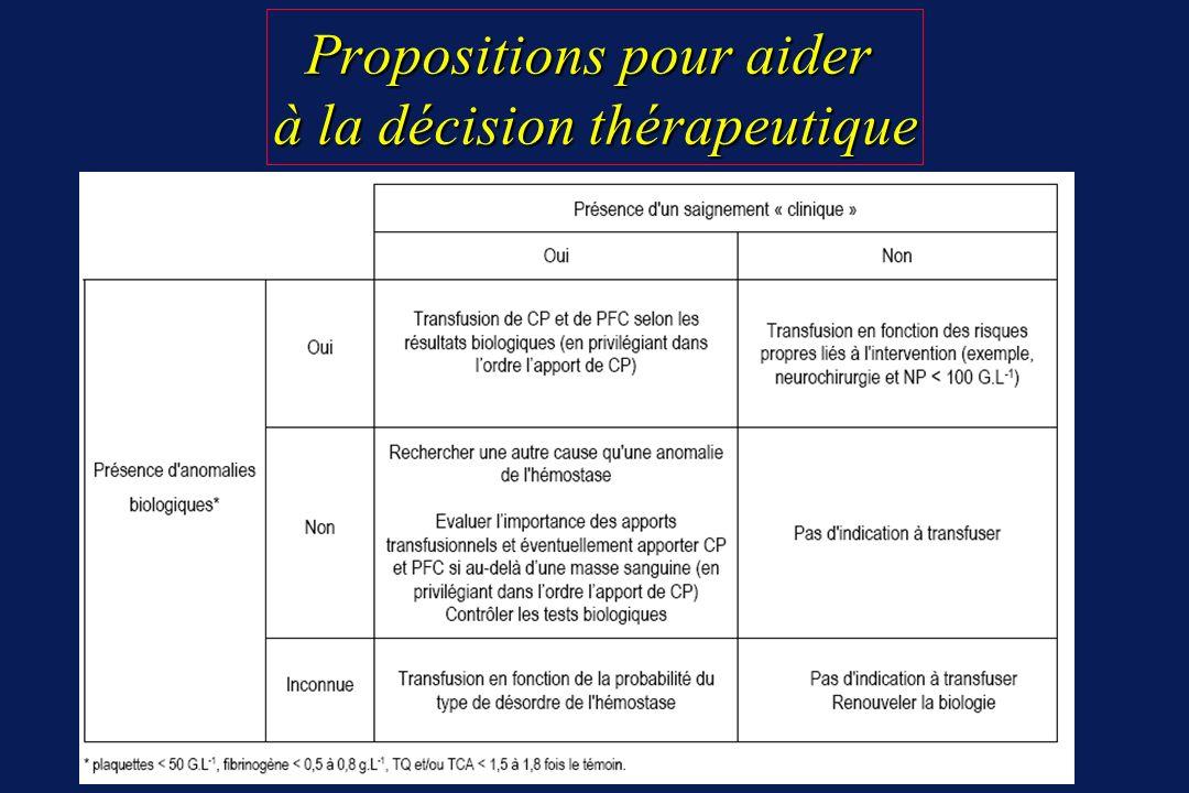 Propositions pour aider à la décision thérapeutique
