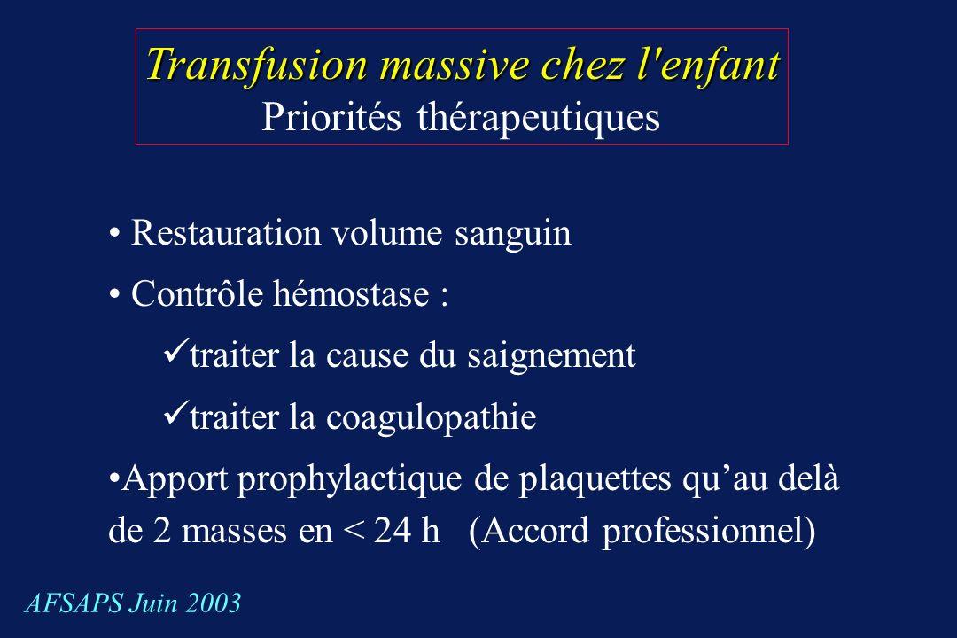 Transfusion massive chez l'enfant Transfusion massive chez l'enfant Priorités thérapeutiques Restauration volume sanguin Contrôle hémostase : traiter