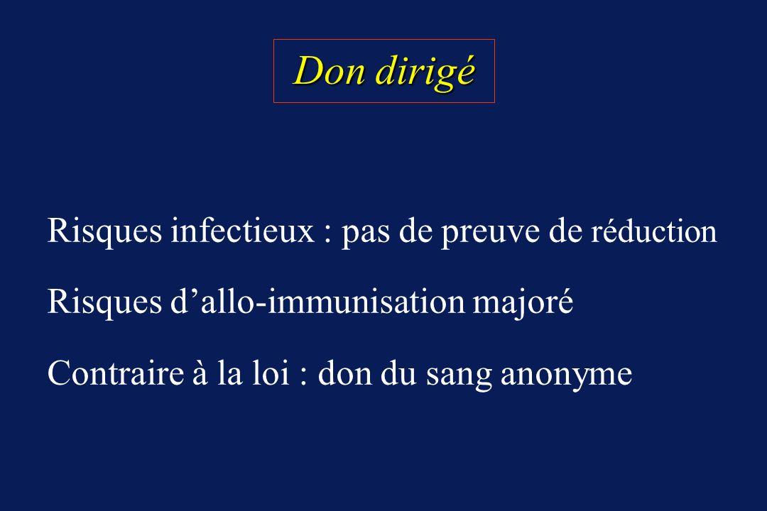 Don dirigé Don dirigé Risques infectieux : pas de preuve de réduction Risques dallo-immunisation majoré Contraire à la loi : don du sang anonyme