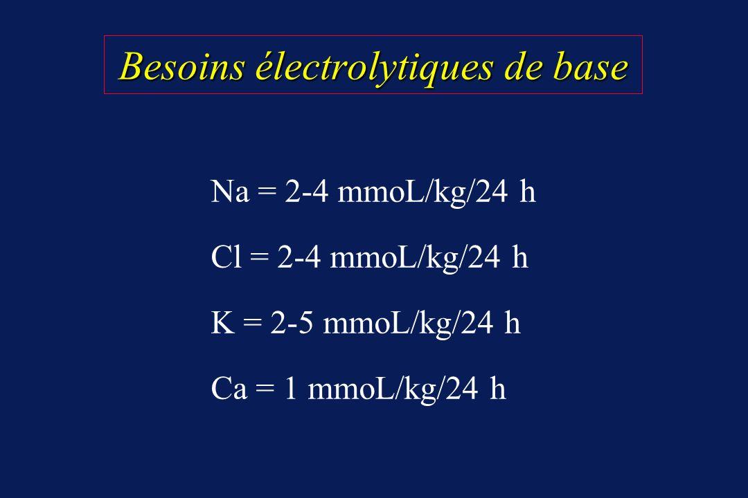 Besoins électrolytiques de base Besoins électrolytiques de base Na = 2-4 mmoL/kg/24 h Cl = 2-4 mmoL/kg/24 h K = 2-5 mmoL/kg/24 h Ca = 1 mmoL/kg/24 h