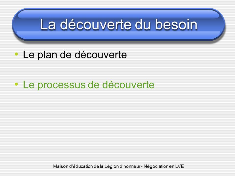 Maison d'éducation de la Légion d'honneur - Négociation en LVE La découverte du besoin Le plan de découverte Le processus de découverte