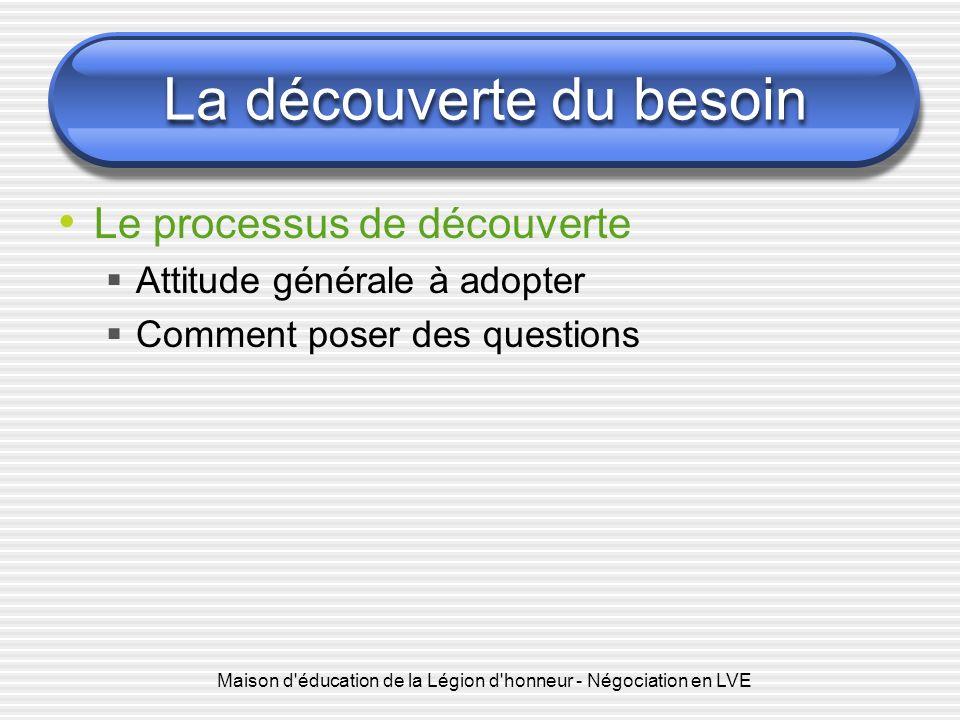 Maison d'éducation de la Légion d'honneur - Négociation en LVE La découverte du besoin Le processus de découverte Attitude générale à adopter Comment