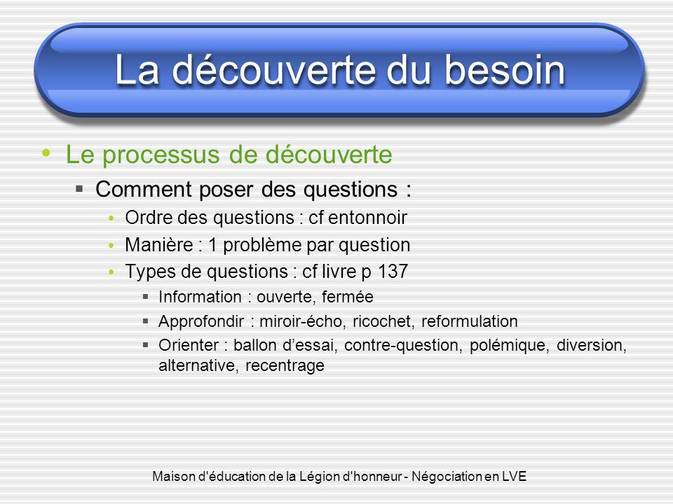 Maison d'éducation de la Légion d'honneur - Négociation en LVE La découverte du besoin Le processus de découverte Comment poser des questions : Ordre