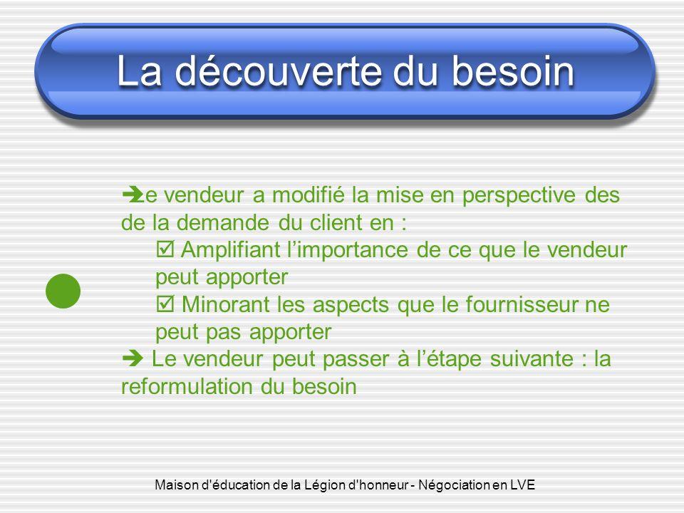 Maison d'éducation de la Légion d'honneur - Négociation en LVE La découverte du besoin Le vendeur a modifié la mise en perspective des de la demande d