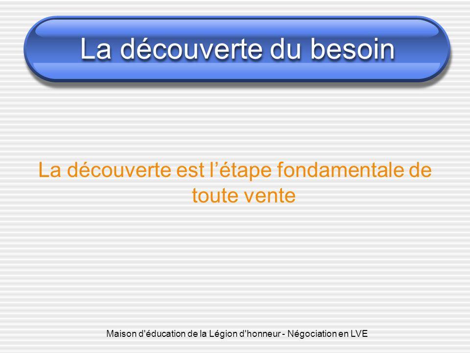 Maison d'éducation de la Légion d'honneur - Négociation en LVE La découverte du besoin La découverte est létape fondamentale de toute vente