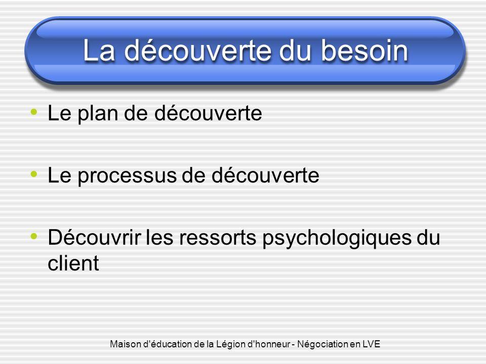Maison d'éducation de la Légion d'honneur - Négociation en LVE La découverte du besoin Le plan de découverte Le processus de découverte Découvrir les