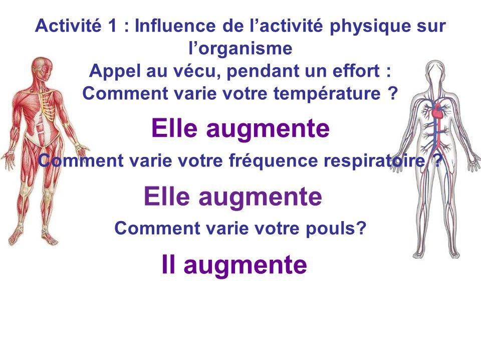 Activité 1 : Influence de lactivité physique sur lorganisme Appel au vécu, pendant un effort : Comment varie votre température ? Comment varie votre f