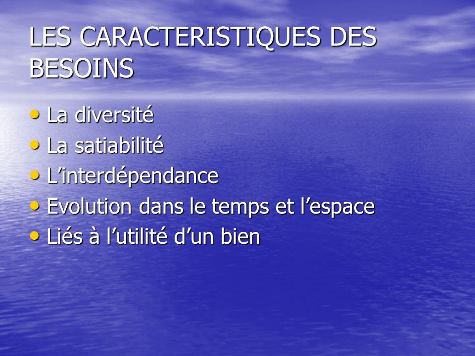 LES CARACTERISTIQUES DES BESOINS La diversité La diversité La satiabilité La satiabilité Linterdépendance Linterdépendance Evolution dans le temps et
