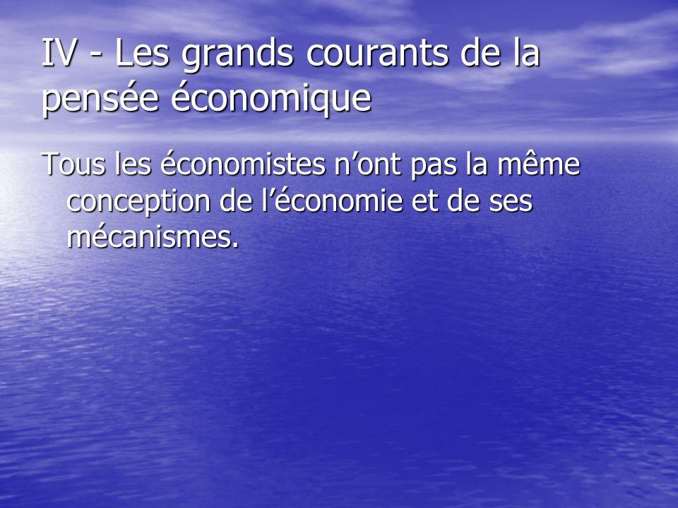 IV - Les grands courants de la pensée économique Tous les économistes nont pas la même conception de léconomie et de ses mécanismes.
